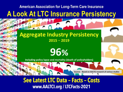 long term care insurance persistency 2015-2019