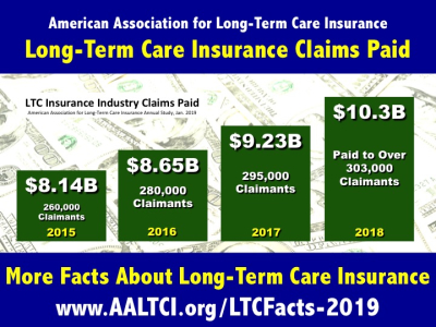 long term care insurance claims paid 2015-2016-2017-2018
