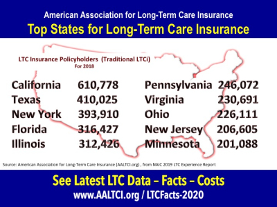 long term care insurance policies sales by state