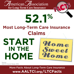 long term care insurance claims for home care