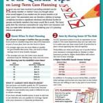 long term care insurance ad insert November 2013 Kiplingers