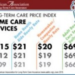 Home Care Costs 2015