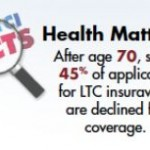 long term care insurance  compare cost and health