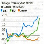 Inflation growth can impact long term care