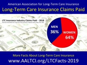 women claims long-term care insurance
