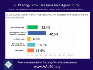 long term care insurance leads