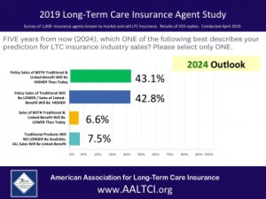 long-term-care-insurance-outlook-small