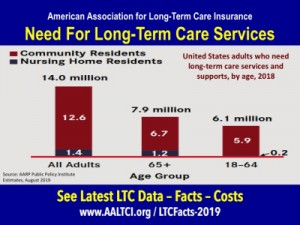 long term care need