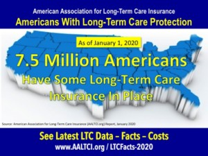 Americans with long-term care insurance protection