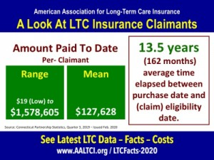 claim data long term care insurance