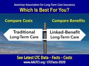 hybrid long term care insurance costs