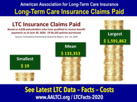 long term care insurance claims 2020