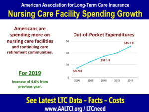 nursing-home-out-of-pocket-small