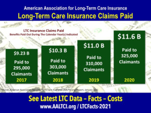 LTC-insurance-claims-paid-2020-small