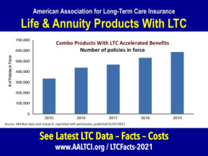 linked-benefit-Long-term-care-products-2020