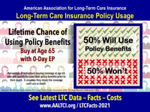 long-term-care-insurance-policy-usage