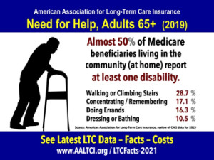 Need-for-long-term-care