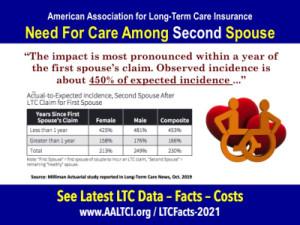 couple claims long term care