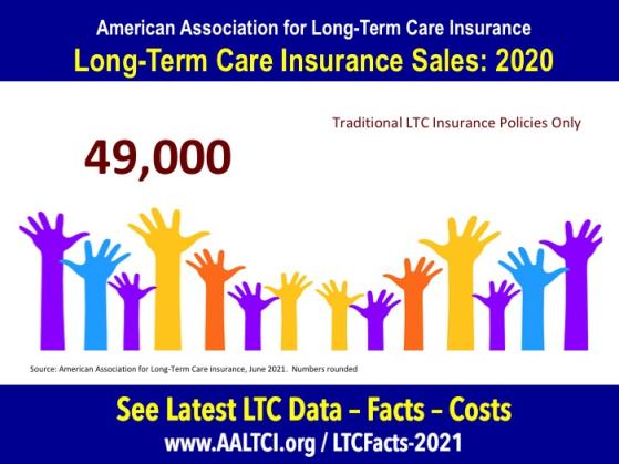 long-term-care-insurance-sales-2020