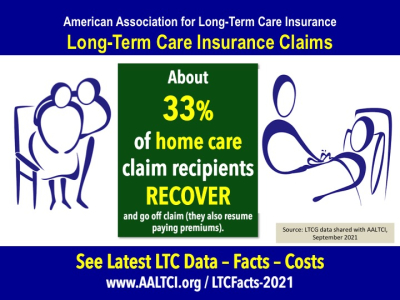 ome-care-recovery-data
