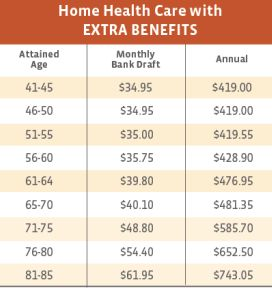 Kemper Home Health Care Alabama Costs With Extra Benefits