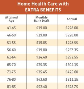 Kemper Home Health Care Costs With Extra Benefits Louisiana