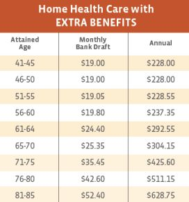Kemper Home Health Care Costs With Extra Benefits West Virginia